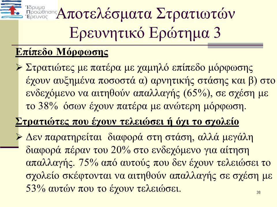 Αποτελέσματα Στρατιωτών Ερευνητικό Ερώτημα 3 Επίπεδο Μόρφωσης  Στρατιώτες με πατέρα με χαμηλό επίπεδο μόρφωσης έχουν αυξημένα ποσοστά α) αρνητικής στ