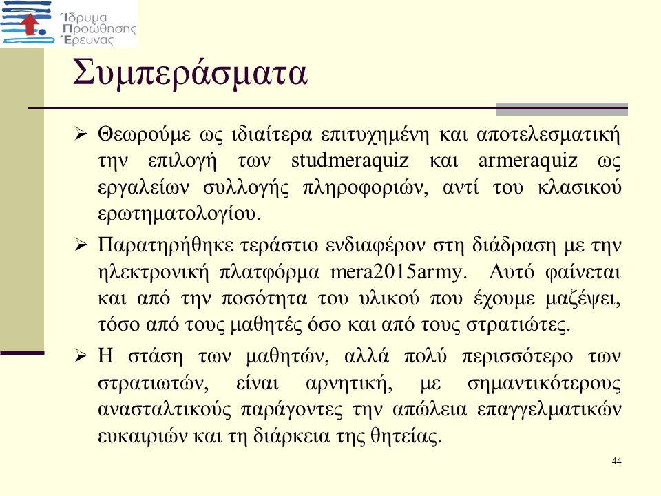 44 Συμπεράσματα  Θεωρούμε ως ιδιαίτερα επιτυχημένη και αποτελεσματική την επιλογή των studmeraquiz και armeraquiz ως εργαλείων συλλογής πληροφοριών,