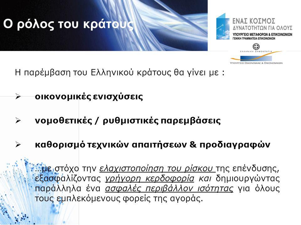 Ο ρόλος του κράτους Η παρέμβαση του Ελληνικού κράτους θα γίνει με :  οικονομικές ενισχύσεις  νομοθετικές / ρυθμιστικές παρεμβάσεις  καθορισμό τεχνικών απαιτήσεων & προδιαγραφών …με στόχο την ελαχιστοποίηση του ρίσκου της επένδυσης, εξασφαλίζοντας γρήγορη κερδοφορία και δημιουργώντας παράλληλα ένα ασφαλές περιβάλλον ισότητας για όλους τους εμπλεκόμενους φορείς της αγοράς.