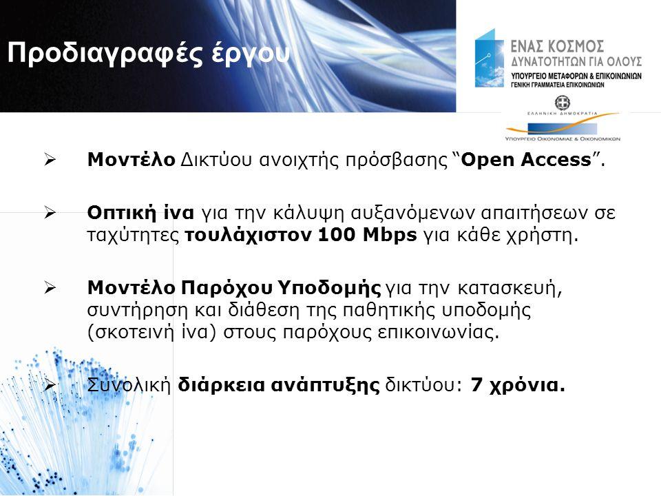 Προδιαγραφές έργου  Μοντέλο Δικτύου ανοιχτής πρόσβασης Open Access .