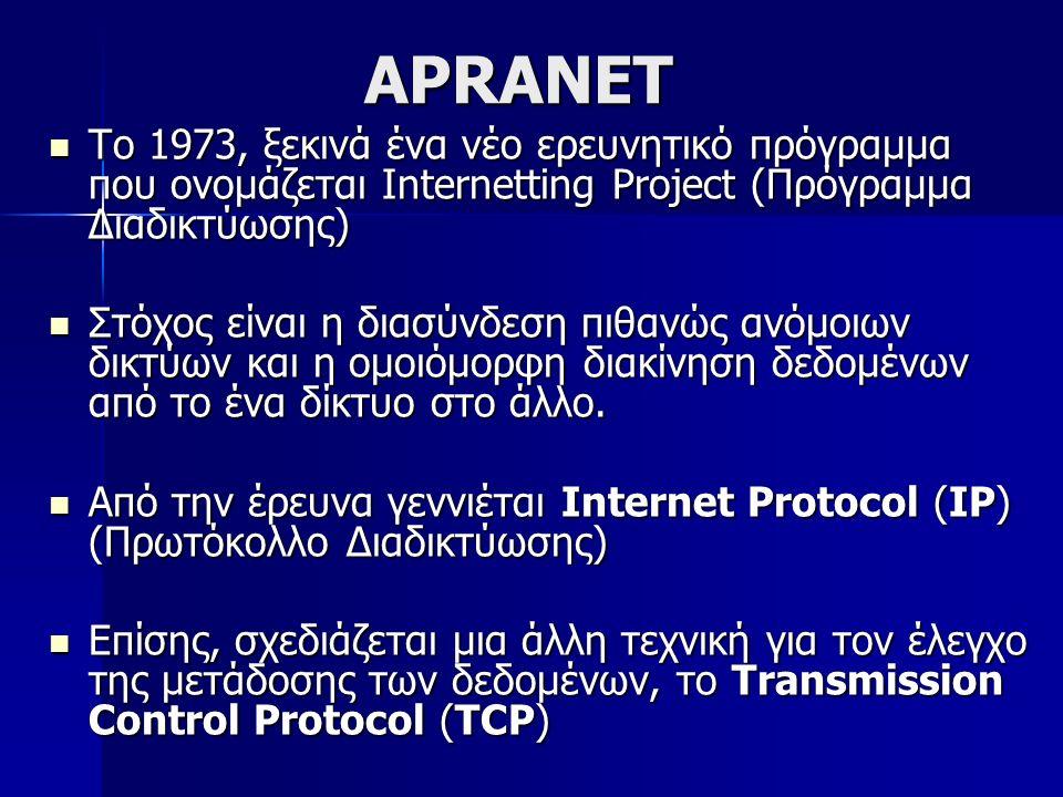 APRANET Το 1973, ξεκινά ένα νέο ερευνητικό πρόγραμμα που ονομάζεται Internetting Project (Πρόγραμμα Διαδικτύωσης) Το 1973, ξεκινά ένα νέο ερευνητικό πρόγραμμα που ονομάζεται Internetting Project (Πρόγραμμα Διαδικτύωσης) Στόχος είναι η διασύνδεση πιθανώς ανόμοιων δικτύων και η ομοιόμορφη διακίνηση δεδομένων από το ένα δίκτυο στο άλλο.