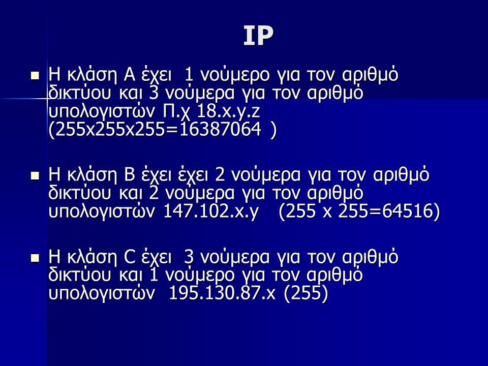IP Η κλάση Α έχει 1 νούμερο για τον αριθμό δικτύου και 3 νούμερα για τον αριθμό υπολογιστών Π.χ 18.x.y.z (255x255x255=16387064 ) Η κλάση Α έχει 1 νούμερο για τον αριθμό δικτύου και 3 νούμερα για τον αριθμό υπολογιστών Π.χ 18.x.y.z (255x255x255=16387064 ) Η κλάση Β έχει έχει 2 νούμερα για τον αριθμό δικτύου και 2 νούμερα για τον αριθμό υπολογιστών 147.102.x.y (255 x 255=64516) Η κλάση Β έχει έχει 2 νούμερα για τον αριθμό δικτύου και 2 νούμερα για τον αριθμό υπολογιστών 147.102.x.y (255 x 255=64516) Η κλάση C έχει 3 νούμερα για τον αριθμό δικτύου και 1 νούμερο για τον αριθμό υπολογιστών 195.130.87.x (255) Η κλάση C έχει 3 νούμερα για τον αριθμό δικτύου και 1 νούμερο για τον αριθμό υπολογιστών 195.130.87.x (255)