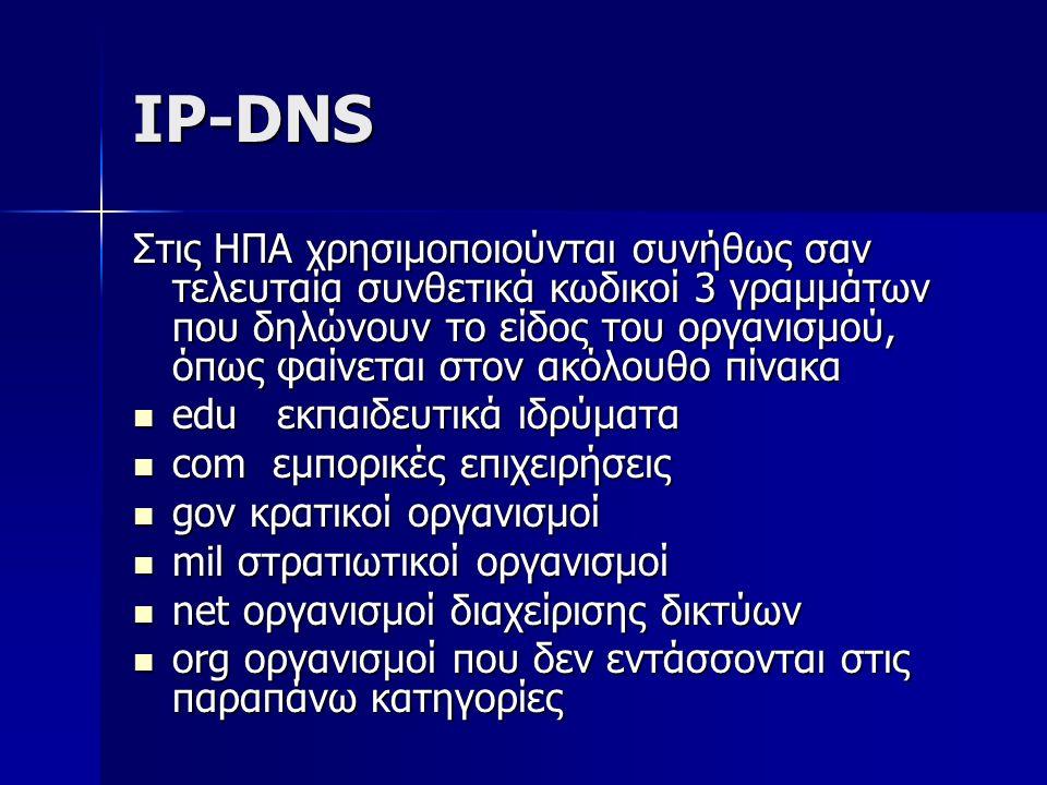 IP-DNS Στις ΗΠΑ χρησιμοποιούνται συνήθως σαν τελευταία συνθετικά κωδικοί 3 γραμμάτων που δηλώνουν το είδος του οργανισμού, όπως φαίνεται στον ακόλουθο πίνακα edu εκπαιδευτικά ιδρύματα edu εκπαιδευτικά ιδρύματα com εμπορικές επιχειρήσεις com εμπορικές επιχειρήσεις gov κρατικοί οργανισμοί gov κρατικοί οργανισμοί mil στρατιωτικοί οργανισμοί mil στρατιωτικοί οργανισμοί net οργανισμοί διαχείρισης δικτύων net οργανισμοί διαχείρισης δικτύων οrg οργανισμοί που δεν εντάσσονται στις παραπάνω κατηγορίες οrg οργανισμοί που δεν εντάσσονται στις παραπάνω κατηγορίες