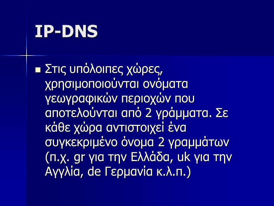 IP-DNS Στις υπόλοιπες χώρες, χρησιμοποιούνται ονόματα γεωγραφικών περιοχών που αποτελούνται από 2 γράμματα. Σε κάθε χώρα αντιστοιχεί ένα συγκεκριμένο