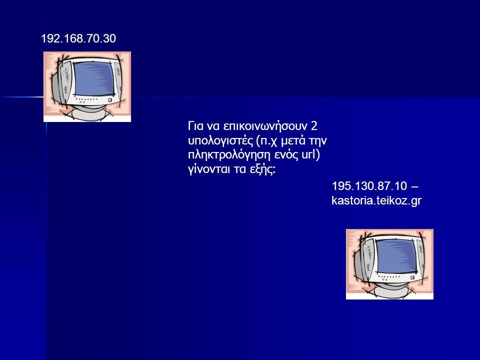 192.168.70.30 195.130.87.10 – kastoria.teikoz.gr Για να επικοινωνήσουν 2 υπολογιστές (π.χ μετά την πληκτρολόγηση ενός url) γίνονται τα εξής: