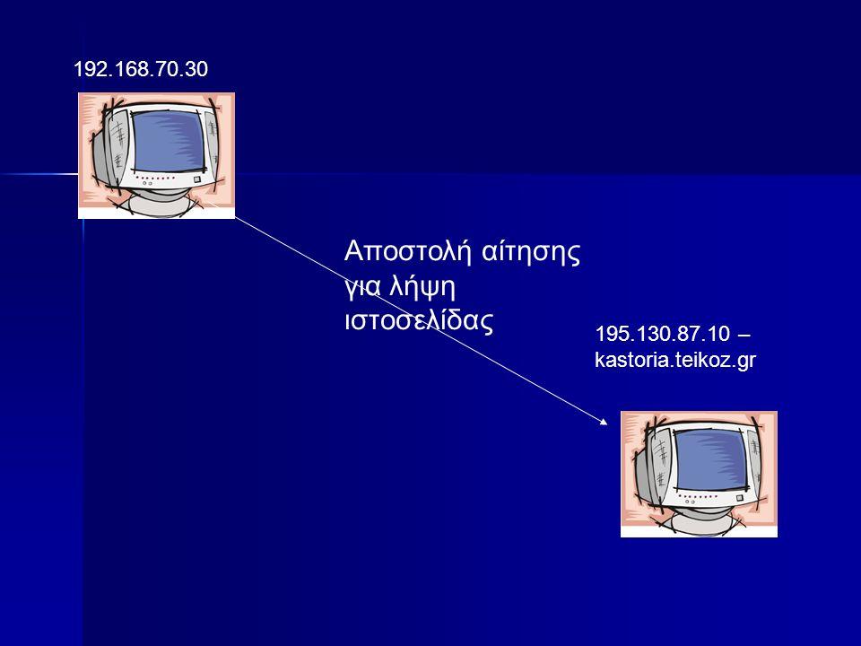 192.168.70.30 195.130.87.10 – kastoria.teikoz.gr Aποστολή αίτησης για λήψη ιστοσελίδας