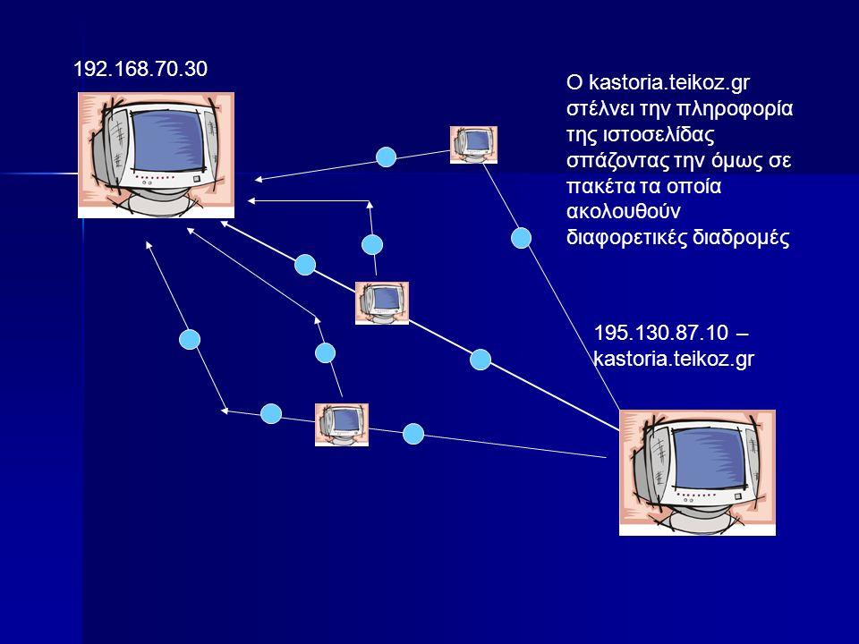 192.168.70.30 195.130.87.10 – kastoria.teikoz.gr O kastoria.teikoz.gr στέλνει την πληροφορία της ιστοσελίδας σπάζοντας την όμως σε πακέτα τα οποία ακο