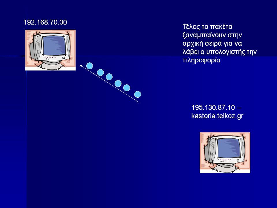 192.168.70.30 195.130.87.10 – kastoria.teikoz.gr Τέλος τα πακέτα ξαναμπαίνουν στην αρχική σειρά για να λάβει ο υπολογιστής την πληροφορία