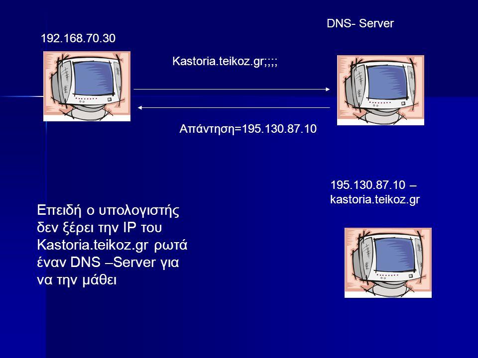 192.168.70.30 195.130.87.10 – kastoria.teikoz.gr Eπειδή ο υπολογιστής δεν ξέρει την IP του Kastoria.teikoz.gr ρωτά έναν DNS –Server για να την μάθει D
