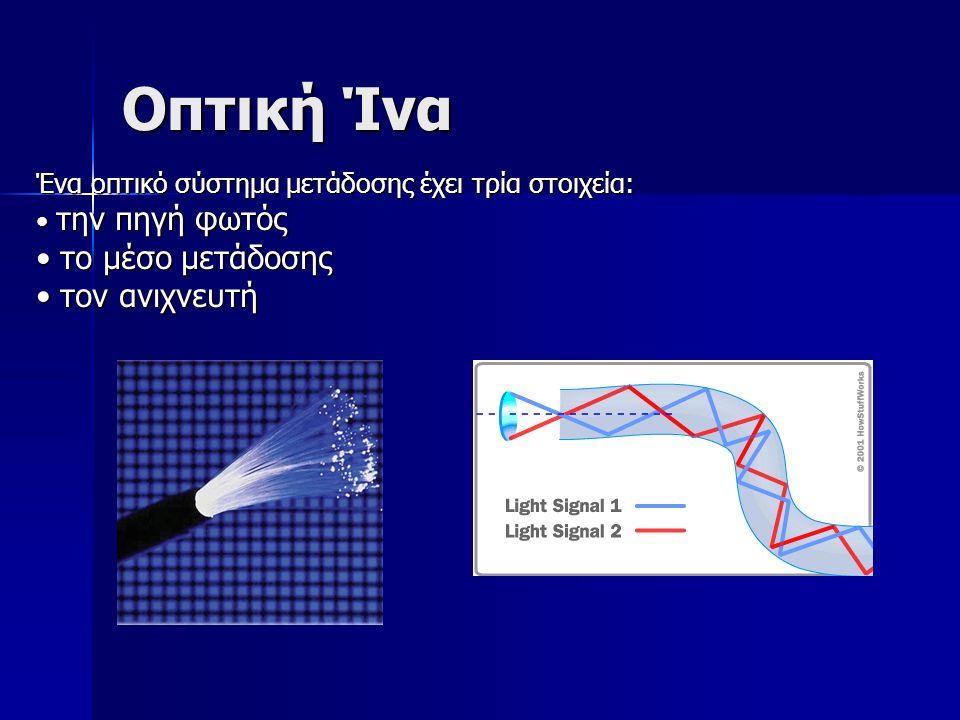 Οπτική Ίνα Ένα οπτικό σύστημα μετάδοσης έχει τρία στοιχεία: την πηγή φωτός την πηγή φωτός το μέσο μετάδοσης το μέσο μετάδοσης τον ανιχνευτή τον ανιχνευτή