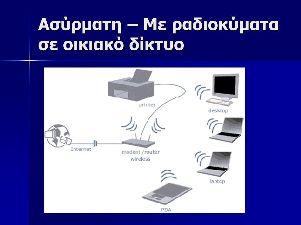 Ασύρματη – Με ραδιοκύματα σε οικιακό δίκτυο
