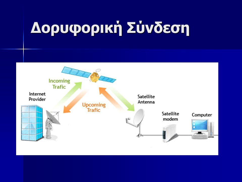 Δορυφορική Σύνδεση