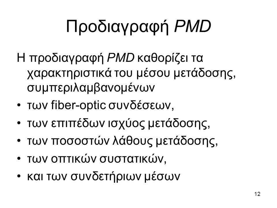 12 Προδιαγραφή PMD Η προδιαγραφή PMD καθορίζει τα χαρακτηριστικά του μέσου μετάδοσης, συμπεριλαμβανομένων των fiber-optic συνδέσεων, των επιπέδων ισχύος μετάδοσης, των ποσοστών λάθους μετάδοσης, των οπτικών συστατικών, και των συνδετήριων μέσων