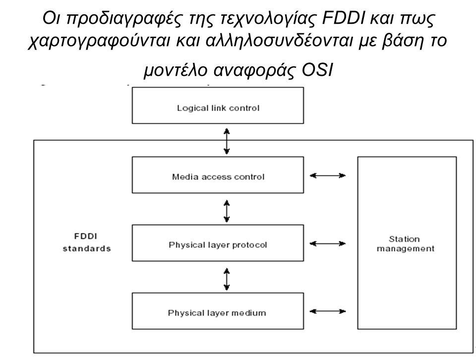 14 Οι προδιαγραφές της τεχνολογίας FDDI και πως χαρτογραφούνται και αλληλοσυνδέονται με βάση το μοντέλο αναφοράς OSI