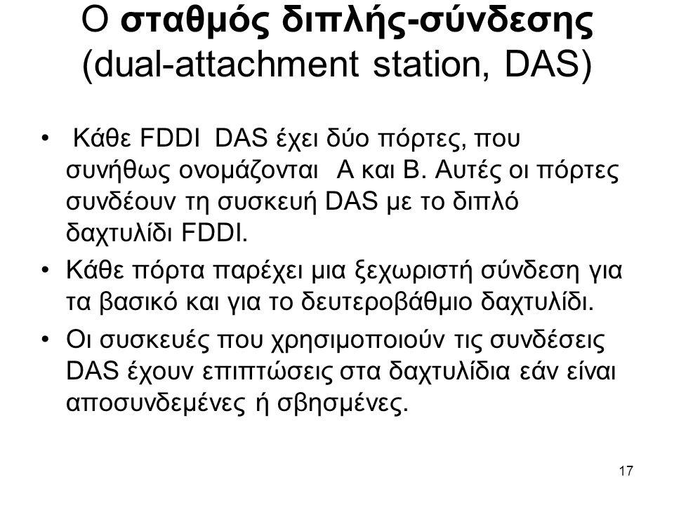 17 Ο σταθμός διπλής-σύνδεσης (dual-attachment station, DAS) Κάθε FDDI DAS έχει δύο πόρτες, που συνήθως ονομάζονται Α και Β.