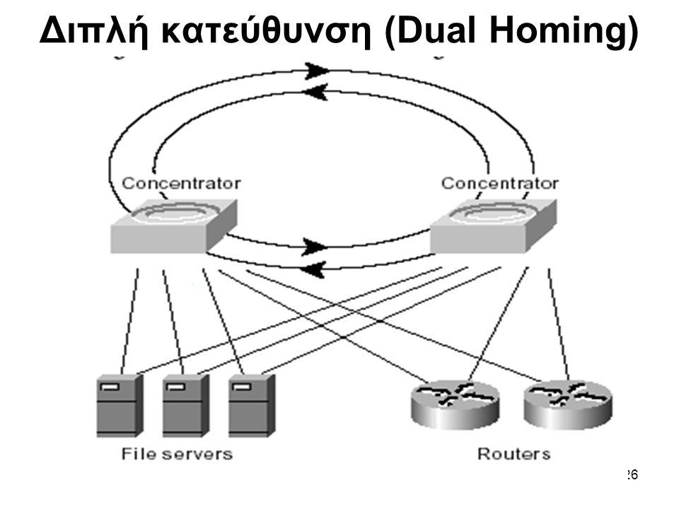 26 Διπλή κατεύθυνση (Dual Homing)