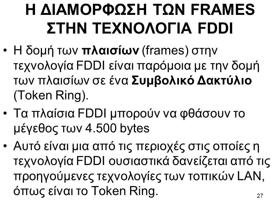 27 Η ΔΙΑΜΟΡΦΩΣΗ ΤΩΝ FRAMES ΣΤΗΝ ΤΕΧΝΟΛΟΓΙΑ FDDI Η δομή των πλαισίων (frames) στην τεχνολογία FDDI είναι παρόμοια με την δομή των πλαισίων σε ένα Συμβο