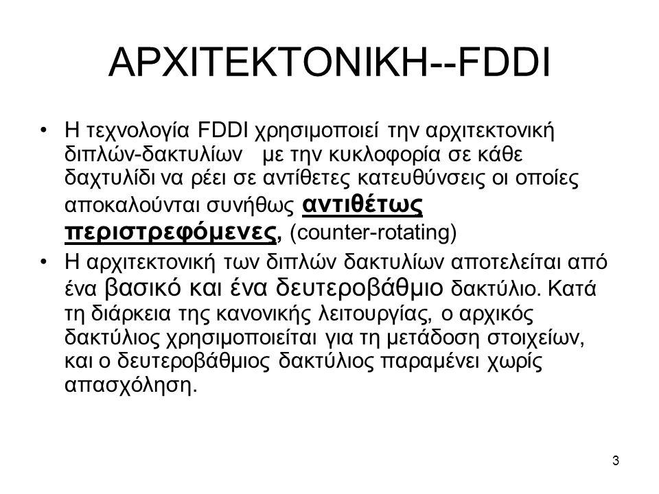 3 ΑΡΧΙΤΕΚΤΟΝΙΚΗ--FDDI Η τεχνολογία FDDI χρησιμοποιεί την αρχιτεκτονική διπλών-δακτυλίων με την κυκλοφορία σε κάθε δαχτυλίδι να ρέει σε αντίθετες κατευθύνσεις οι οποίες αποκαλούνται συνήθως αντιθέτως περιστρεφόμενες, (counter-rotating) Η αρχιτεκτονική των διπλών δακτυλίων αποτελείται από ένα βασικό και ένα δευτεροβάθμιο δακτύλιο.