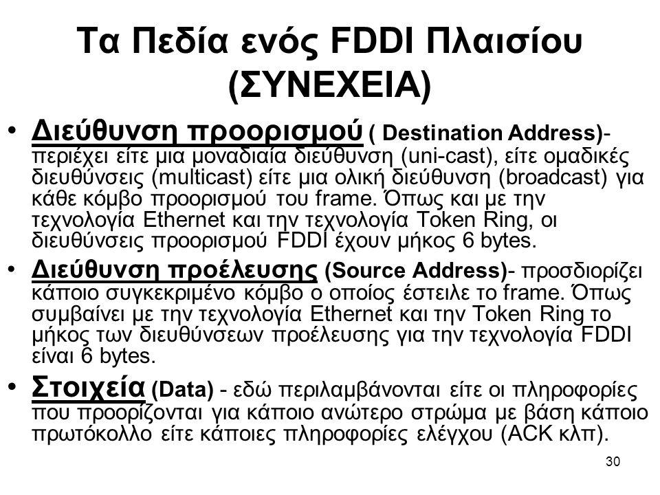 30 Τα Πεδία ενός FDDI Πλαισίου (ΣΥΝΕΧΕΙΑ) Διεύθυνση προορισμού ( Destination Address)- περιέχει είτε μια μοναδιαία διεύθυνση (uni-cast), είτε ομαδικές