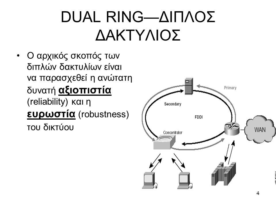 4 DUAL RING—ΔΙΠΛΟΣ ΔΑΚΤΥΛΙΟΣ Ο αρχικός σκοπός των διπλών δακτυλίων είναι να παρασχεθεί η ανώτατη δυνατή αξιοπιστία (reliability) και η ευρωστία (robustness) του δικτύου