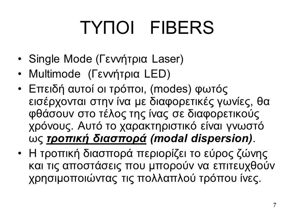 7 ΤΥΠΟΙ FIBERS Single Mode (Γεννήτρια Laser) Multimode (Γεννήτρια LED) Επειδή αυτοί οι τρόποι, (modes) φωτός εισέρχονται στην ίνα με διαφορετικές γωνίες, θα φθάσουν στο τέλος της ίνας σε διαφορετικούς χρόνους.