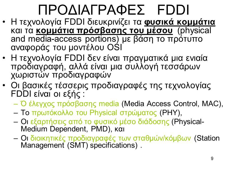 9 ΠΡΟΔΙΑΓΡΑΦΕΣ FDDI Η τεχνολογία FDDI διευκρινίζει τα φυσικά κομμάτια και τα κομμάτια πρόσβασης του μέσου (physical and media-access portions) με βάση το πρότυπο αναφοράς του μοντέλου OSI Η τεχνολογία FDDI δεν είναι πραγματικά μια ενιαία προδιαγραφή, αλλά είναι μια συλλογή τεσσάρων χωριστών προδιαγραφών Οι βασικές τέσσερις προδιαγραφές της τεχνολογίας FDDI είναι οι εξής : –Ό έλεγχος πρόσβασης media (Media Access Control, MAC), –Το πρωτόκολλο του Physical στρώματος (PHY), –Οι εξαρτήσεις από το φυσικό μέσο διάδοσης (Physical- Medium Dependent, PMD), και –Οι διοικητικές προδιαγραφές των σταθμών/κόμβων (Station Management (SMT) specifications).