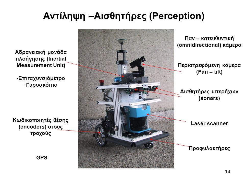 Αντίληψη –Αισθητήρες (Perception) 14 Παν – κατευθυντική (omnidirectional) κάμερα Περιστρεφόμενη κάμερα (Pan – tilt) Αισθητήρες υπερήχων (sonars) Laser scanner Προφυλακτήρες Αδρανειακή μονάδα πλοήγησης (Inertial Measurement Unit) -Επιταχυνσιόμετρο -Γυροσκόπιο Κωδικοποιητές θέσης (encoders) στους τροχούς GPS