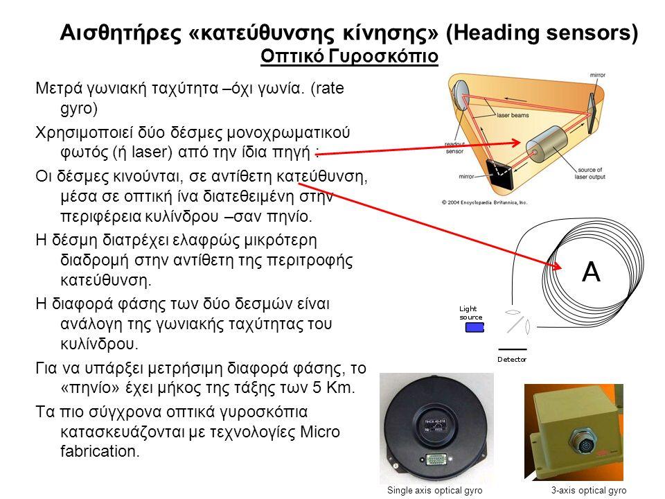 Αισθητήρες «κατεύθυνσης κίνησης» (Heading sensors) Οπτικό Γυροσκόπιο Single axis optical gyro Μετρά γωνιακή ταχύτητα –όχι γωνία.