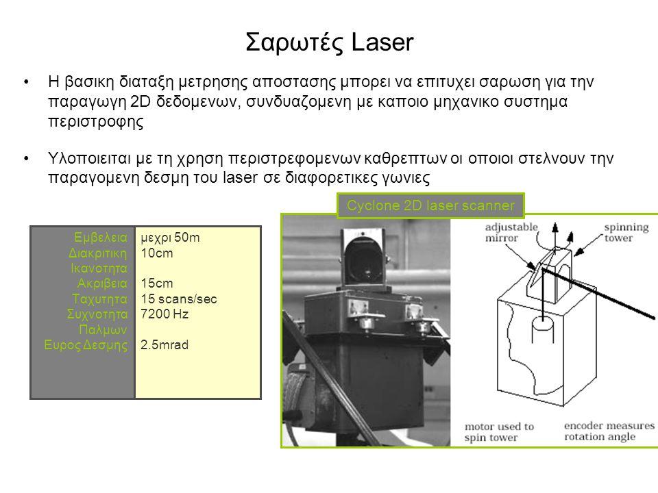 Σαρωτές Laser H βασικη διαταξη μετρησης αποστασης μπορει να επιτυχει σαρωση για την παραγωγη 2D δεδομενων, συνδυαζομενη με καποιο μηχανικο συστημα περιστροφης Υλοποιειται με τη χρηση περιστρεφομενων καθρεπτων οι οποιοι στελνουν την παραγομενη δεσμη του laser σε διαφορετικες γωνιες Cyclone 2D laser scanner Eμβελεια Διακριτικη Iκανοτητα Aκριβεια Tαχυτητα Συχνοτητα Παλμων Eυρος Δεσμης μεχρι 50m 10cm 15cm 15 scans/sec 7200 Hz 2.5mrad