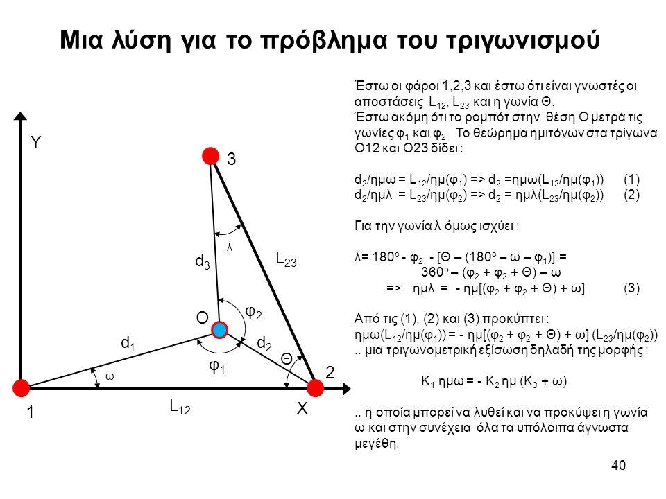 Μια λύση για το πρόβλημα του τριγωνισμού 40 Έστω οι φάροι 1,2,3 και έστω ότι είναι γνωστές οι αποστάσεις L 12, L 23 και η γωνία Θ. Έστω ακόμη ότι το ρ