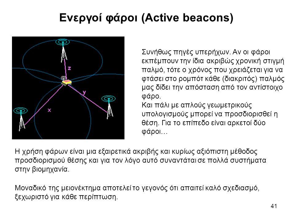 Ενεργοί φάροι (Active beacons) 41 Συνήθως πηγές υπερήχων. Αν οι φάροι εκπέμπουν την ίδια ακριβώς χρονική στιγμή παλμό, τότε ο χρόνος που χρειάζεται γι