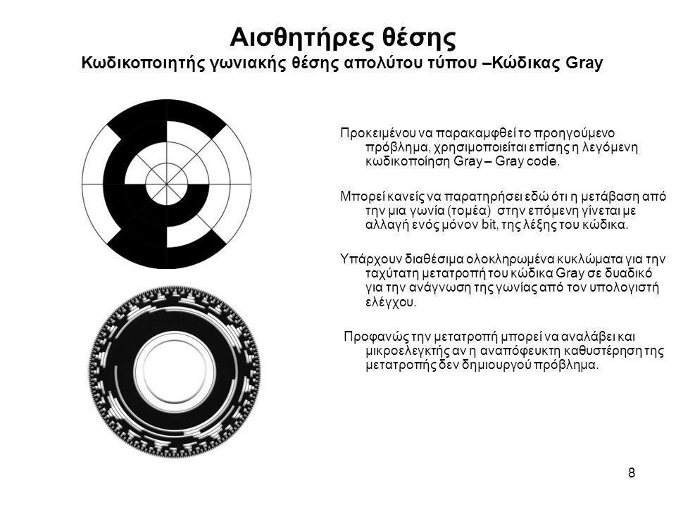 Αισθητήρες θέσης Κωδικοποιητής γωνιακής θέσης απολύτου τύπου –Κώδικας Gray 8 Προκειμένου να παρακαμφθεί το προηγούμενο πρόβλημα, χρησιμοποιείται επίση