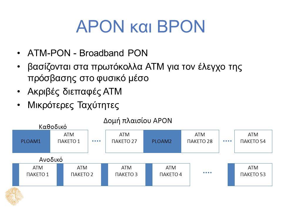 APON και BPON AΤΜ-PON - Broadband PON βασίζονται στα πρωτόκολλα ATM για τον έλεγχο της πρόσβασης στο φυσικό μέσο Ακριβές διεπαφές ΑΤΜ Μικρότερες Ταχύτητες PLOAM1 ATM ΠΑΚΕΤΟ 1 ATM ΠΑΚΕΤΟ 27PLOAM2 ATM ΠΑΚΕΤΟ 28 ATM ΠΑΚΕΤΟ 54 ATM ΠΑΚΕΤΟ 1 ATM ΠΑΚΕΤΟ 2 ATM ΠΑΚΕΤΟ 3 ATM ΠΑΚΕΤΟ 4 ATM ΠΑΚΕΤΟ 53 Καθοδικό Δομή πλαισίου APON Ανοδικό