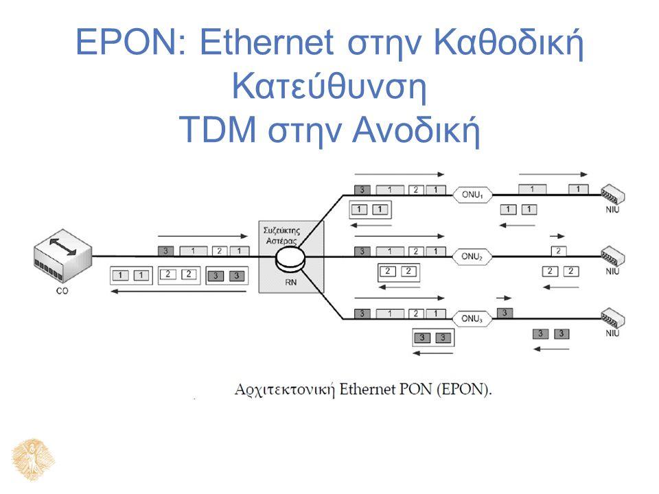 EPON: Ethernet στην Καθοδική Κατεύθυνση TDM στην Ανοδική
