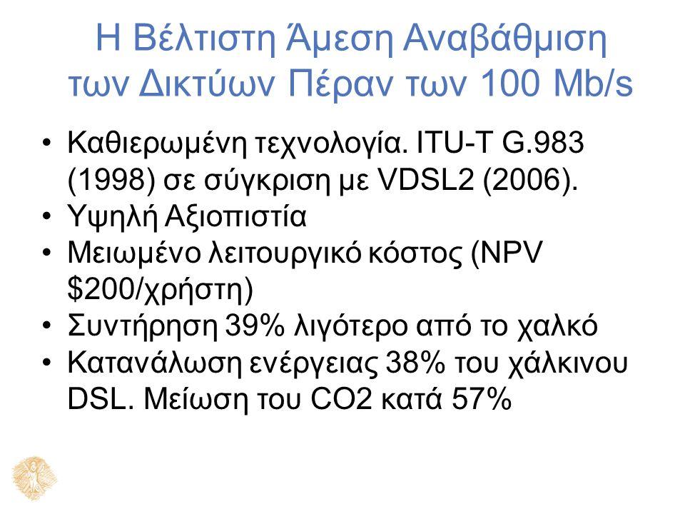 Η Βέλτιστη Άμεση Αναβάθμιση των Δικτύων Πέραν των 100 Mb/s Καθιερωμένη τεχνολογία. ITU-T G.983 (1998) σε σύγκριση με VDSL2 (2006). Υψηλή Αξιοπιστία Με