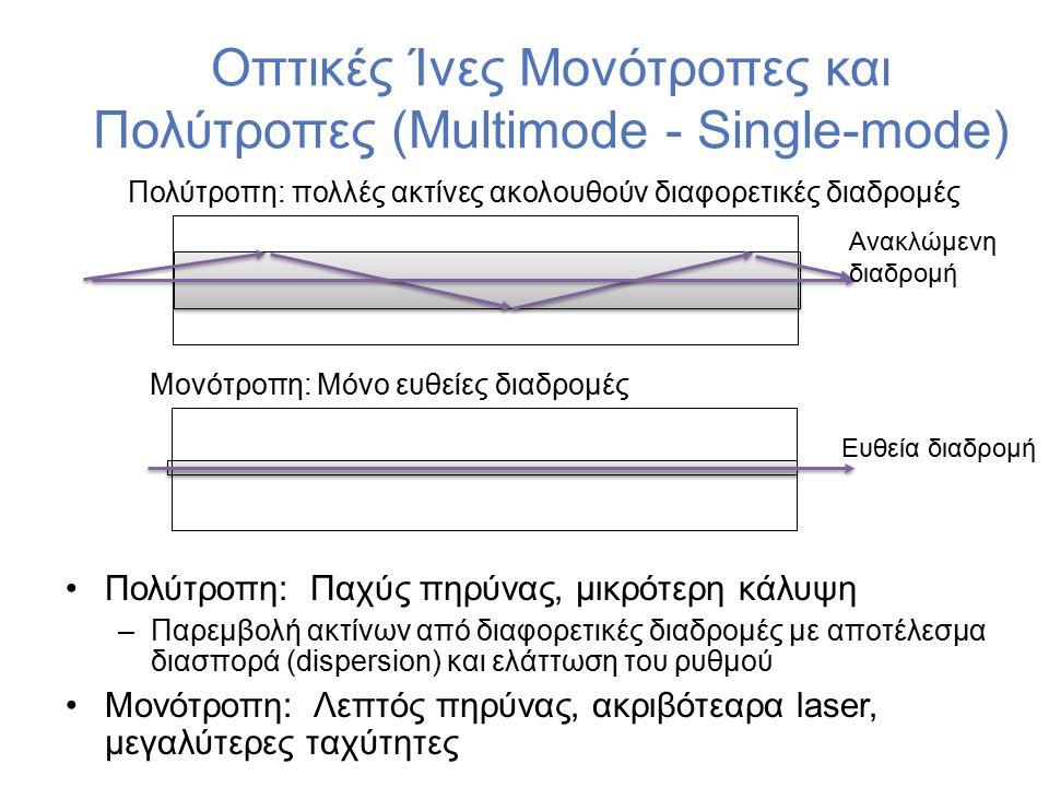 Πολύτροπη: Παχύς πηρύνας, μικρότερη κάλυψη –Παρεμβολή ακτίνων από διαφορετικές διαδρομές με αποτέλεσμα διασπορά (dispersion) και ελάττωση του ρυθμού Μ