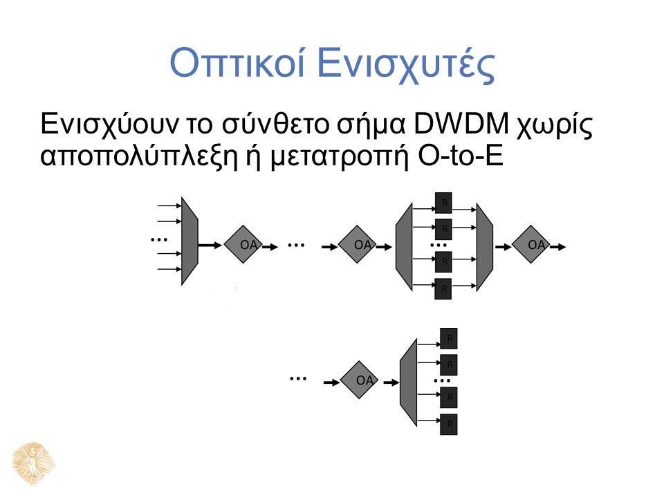 Οπτικοί Ενισχυτές Ενισχύουν το σύνθετο σήμα DWDM χωρίς αποπολύπλεξη ή μετατροπή O-to-E