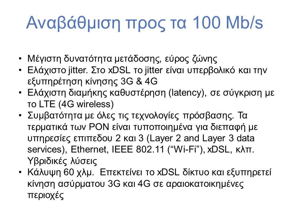 Αναβάθμιση προς τα 100 Mb/s Μέγιστη δυνατότητα μετάδοσης, εύρος ζώνης Ελάχιστο jitter. Στο xDSL το jitter είναι υπερβολικό και την εξυπηρέτηση κίνησης