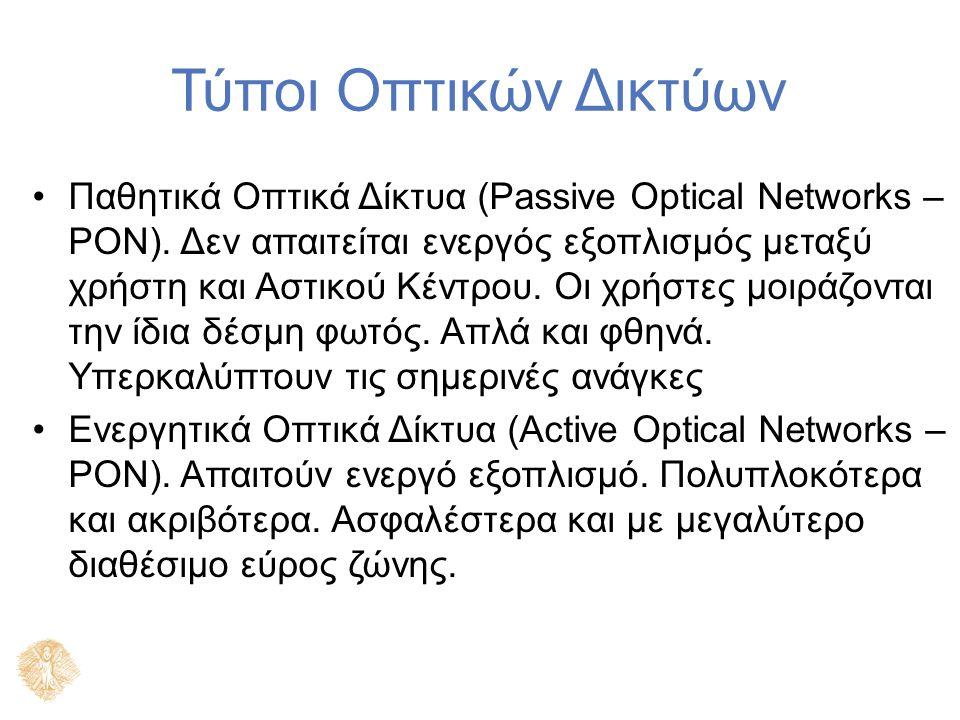 Τύποι Παθητικών Οπτικών Δικτύων SNI Κόμβος Εξυπηρέτησης Διαδίκτυο Τηλεφωνία Video Μισθωμένη Γραμμή Frame Relay OLT ONT ONU FTTH FTTB FTTC FTTCab Παθητικός Οπτικός Διαμεριστής (G.671) X-PON Οπτική Ίνα(G.652) VDSL Q3 Λειτουργικό Σύστημα Οπτικό Δίκτυο Διανομής