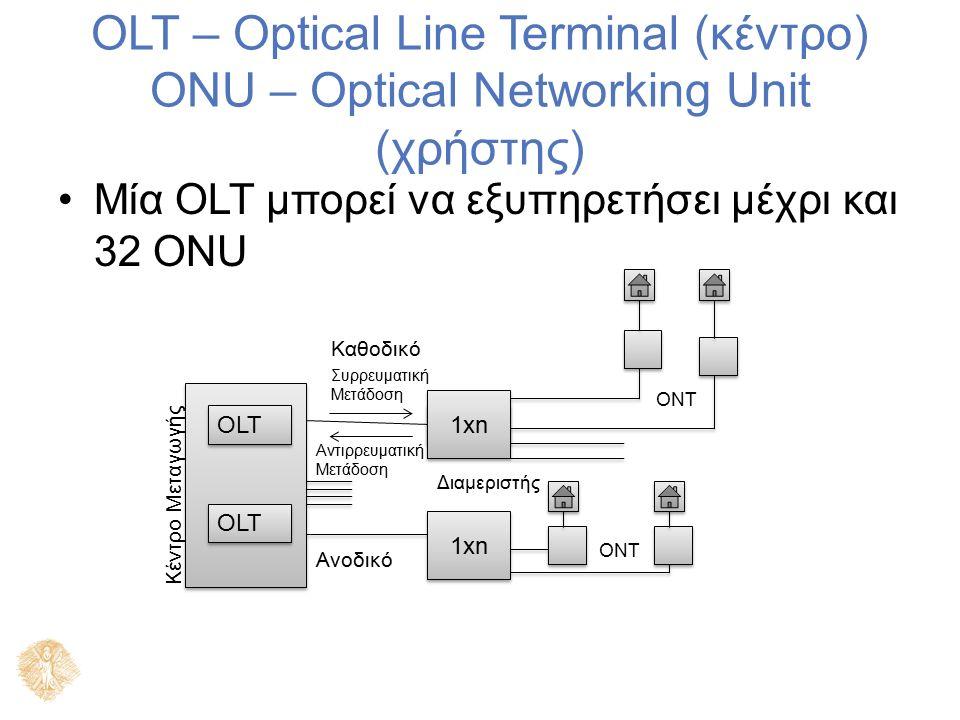 OLT – Optical Line Terminal (κέντρο) ONU – Optical Networking Unit (χρήστης) Μία OLT μπορεί να εξυπηρετήσει μέχρι και 32 ONU 1xn OLT 1xn ONT Κέντρο Μεταγωγής Συρρευματική Μετάδοση Αντιρρευματική Μετάδοση Διαμεριστής Καθοδικό Ανοδικό ONT