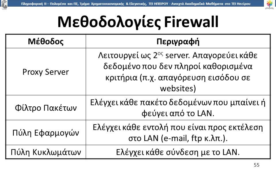 5 Πληροφορική ΙI – Πολυμέσα και ΠΣ, Τμήμα Χρηματοοικονομικής & Ελεγκτικής, ΤΕΙ ΗΠΕΙΡΟΥ - Ανοιχτά Ακαδημαϊκά Μαθήματα στο ΤΕΙ Ηπείρου Μεθοδολογίες Firewall 55 ΜέθοδοςΠεριγραφή Proxy Server Λειτουργεί ως 2 ος server.