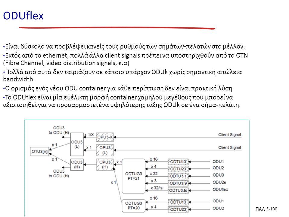 ΠΑΔ 3-100 ODUflex Είναι δύσκολο να προβλέψει κανείς τους ρυθμούς των σημάτων-πελατών στο μέλλον.