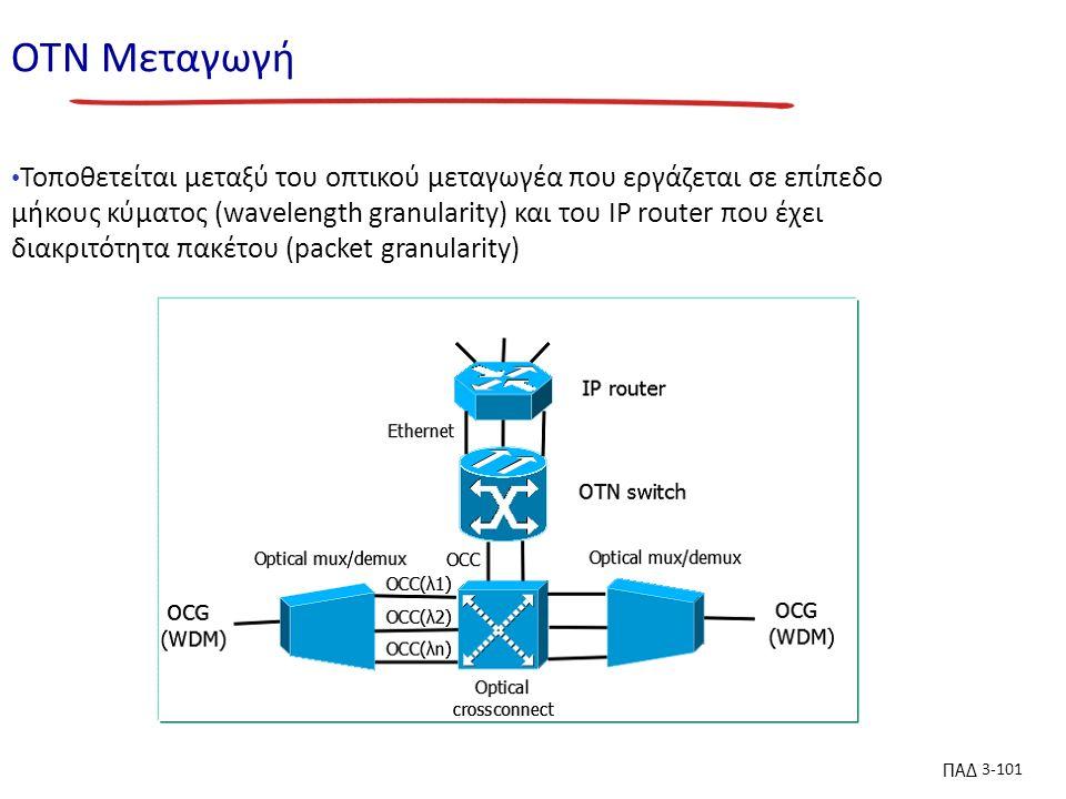 ΠΑΔ 3-101 ΟΤΝ Μεταγωγή Τοποθετείται μεταξύ του οπτικού μεταγωγέα που εργάζεται σε επίπεδο μήκους κύματος (wavelength granularity) και του IP router που έχει διακριτότητα πακέτου (packet granularity)