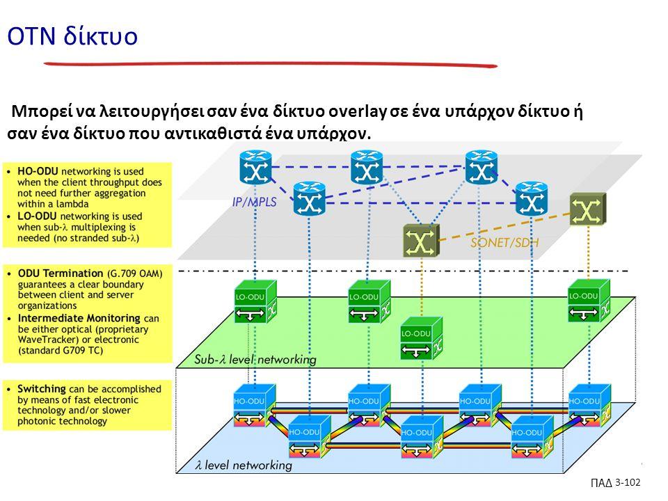 ΠΑΔ 3-102 ΟΤΝ δίκτυο Μπορεί να λειτουργήσει σαν ένα δίκτυο overlay σε ένα υπάρχον δίκτυο ή σαν ένα δίκτυο που αντικαθιστά ένα υπάρχον.