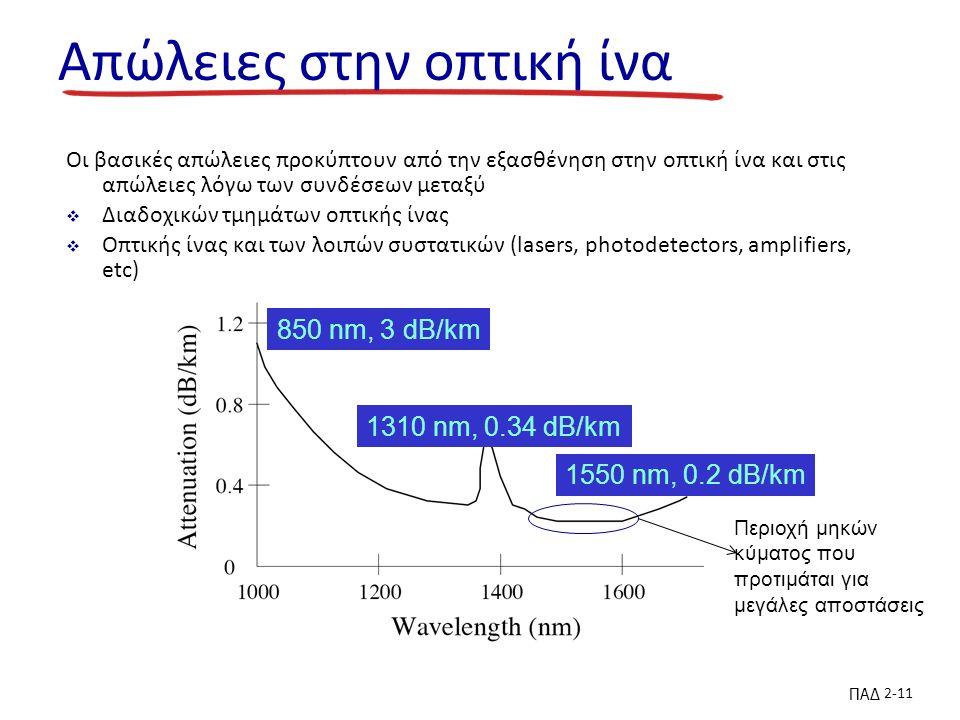 ΠΑΔ 2-11 Απώλειες στην οπτική ίνα Οι βασικές απώλειες προκύπτουν από την εξασθένηση στην οπτική ίνα και στις απώλειες λόγω των συνδέσεων μεταξύ  Διαδοχικών τμημάτων οπτικής ίνας  Οπτικής ίνας και των λοιπών συστατικών (lasers, photodetectors, amplifiers, etc) 1550 nm, 0.2 dB/km 1310 nm, 0.34 dB/km 850 nm, 3 dB/km Περιοχή μηκών κύματος που προτιμάται για μεγάλες αποστάσεις