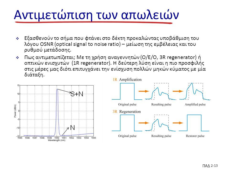 ΠΑΔ 2-13 Αντιμετώπιση των απωλειών  Εξασθενούν το σήμα που φτάνει στο δέκτη προκαλώντας υποβάθμιση του λόγου OSNR (optical signal to noise ratio) – μείωση της εμβέλειας και του ρυθμού μετάδοσης.