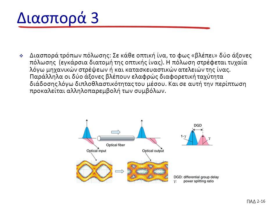 ΠΑΔ 2-16 Διασπορά 3  Διασπορά τρόπων πόλωσης: Σε κάθε οπτική ίνα, το φως «βλέπει» δύο άξονες πόλωσης (εγκάρσια διατομή της οπτικής ίνας).