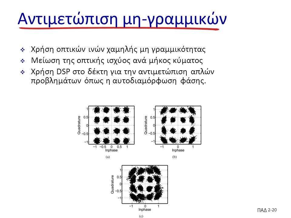ΠΑΔ 2-20 Αντιμετώπιση μη-γραμμικών  Χρήση οπτικών ινών χαμηλής μη γραμμικότητας  Μείωση της οπτικής ισχύος ανά μήκος κύματος  Χρήση DSP στο δέκτη για την αντιμετώπιση απλών προβλημάτων όπως η αυτοδιαμόρφωση φάσης.