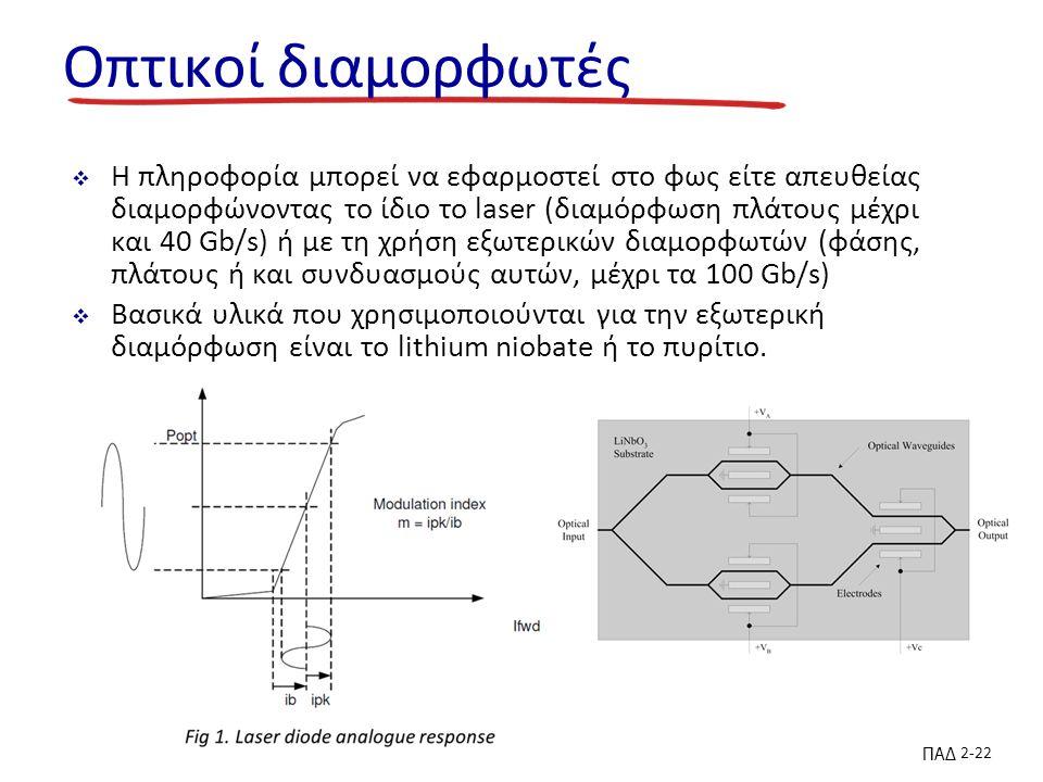 ΠΑΔ 2-22 Οπτικοί διαμορφωτές  Η πληροφορία μπορεί να εφαρμοστεί στο φως είτε απευθείας διαμορφώνοντας το ίδιο το laser (διαμόρφωση πλάτους μέχρι και 40 Gb/s) ή με τη χρήση εξωτερικών διαμορφωτών (φάσης, πλάτους ή και συνδυασμούς αυτών, μέχρι τα 100 Gb/s)  Βασικά υλικά που χρησιμοποιούνται για την εξωτερική διαμόρφωση είναι το lithium niobate ή το πυρίτιο.