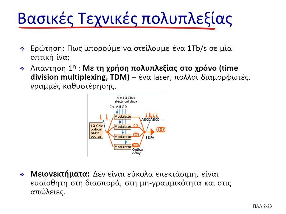 ΠΑΔ 2-23 Βασικές Τεχνικές πολυπλεξίας  Ερώτηση: Πως μπορούμε να στείλουμε ένα 1Tb/s σε μία οπτική ίνα;  Απάντηση 1 η : Με τη χρήση πολυπλεξίας στο χρόνο (time division multiplexing, TDM) – ένα laser, πολλοί διαμορφωτές, γραμμές καθυστέρησης.